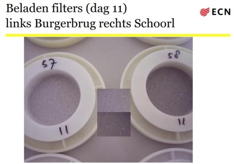 filters na dag 11